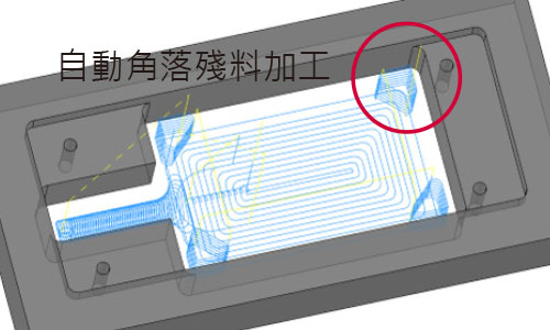 Mastercam 2.5D 高速等距與擺線加工
